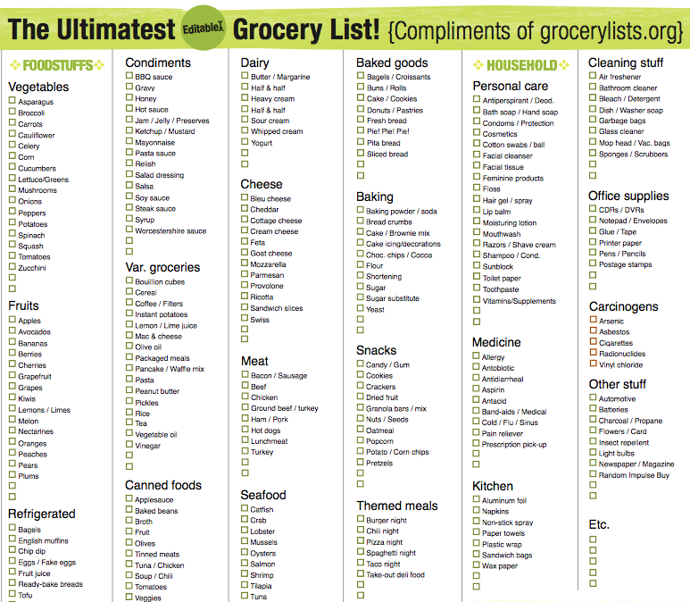 Doc431560 Grocery List Template Word Free Printable Grocery – Shopping List Template Word