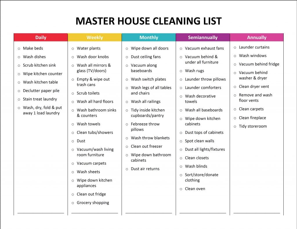 5 house cleaning list templates formats examples in for House chore schedule template