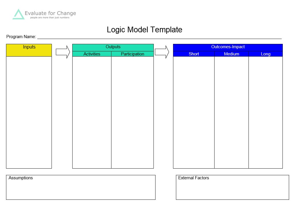 Blank Logic Model Templates  Formats Examples In Word Excel
