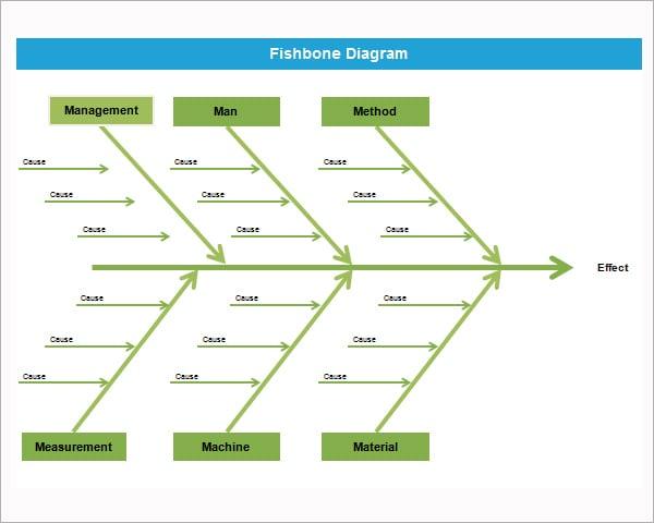 Fishbone Diagram Template Powerpoint - Free Sample Templates
