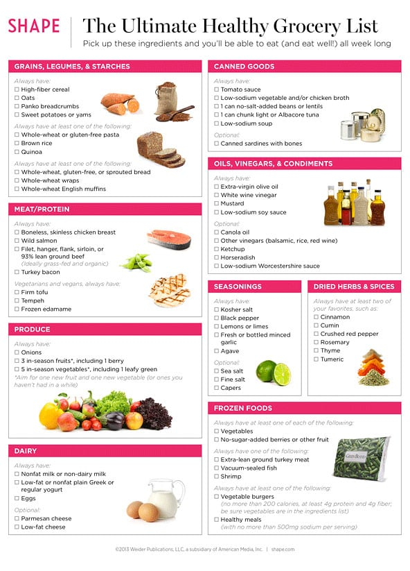 grocery list template 341