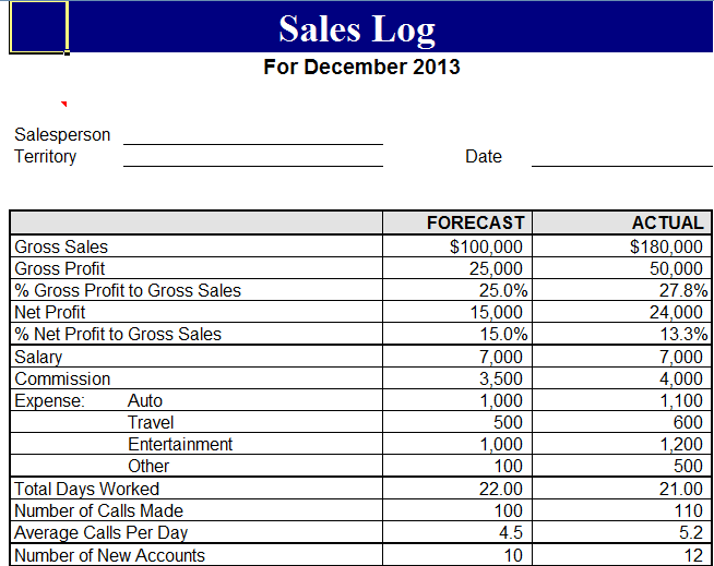 5 sales log templates