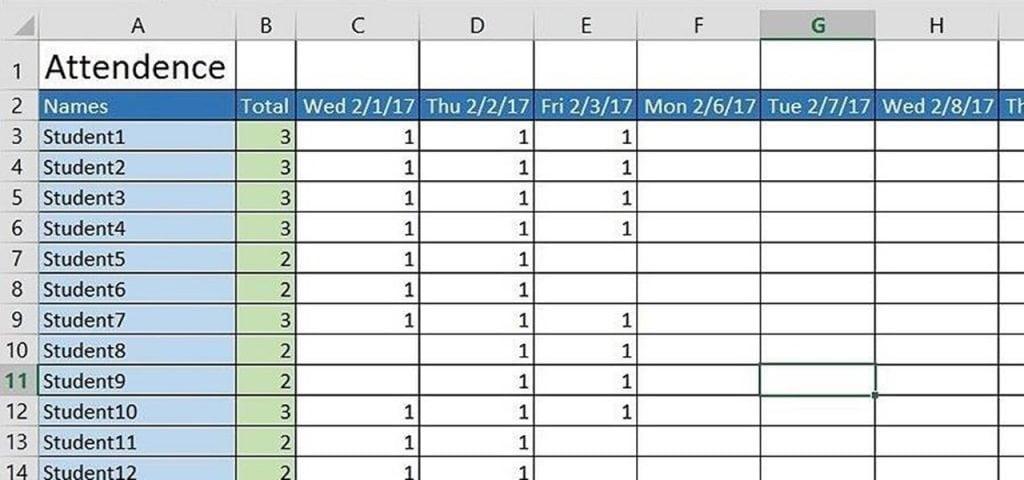 5 attendance sheet templates pdf
