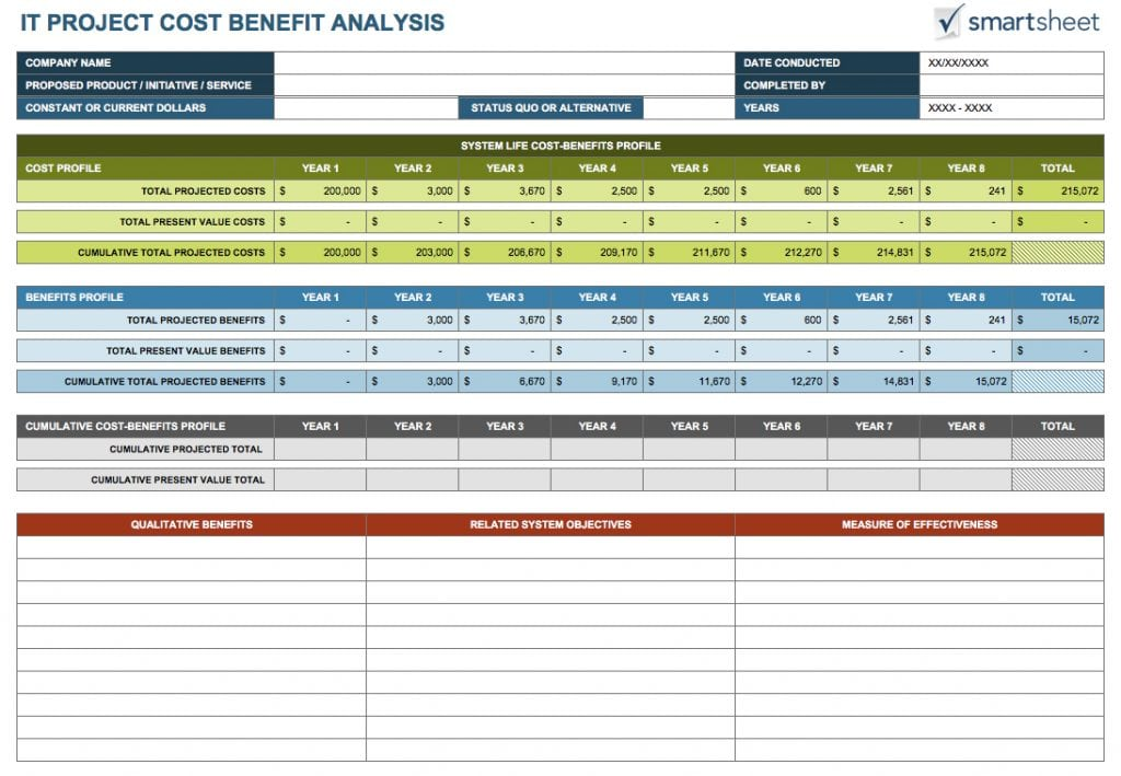 5 Cost Analysis Spreadsheet Templates - formats, Examples ...