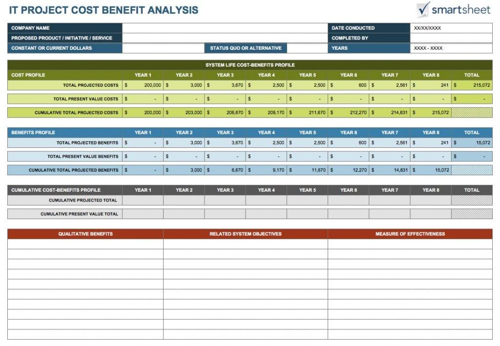 5 cost analysis spreadsheet templates